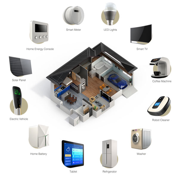 Our Technology Products
